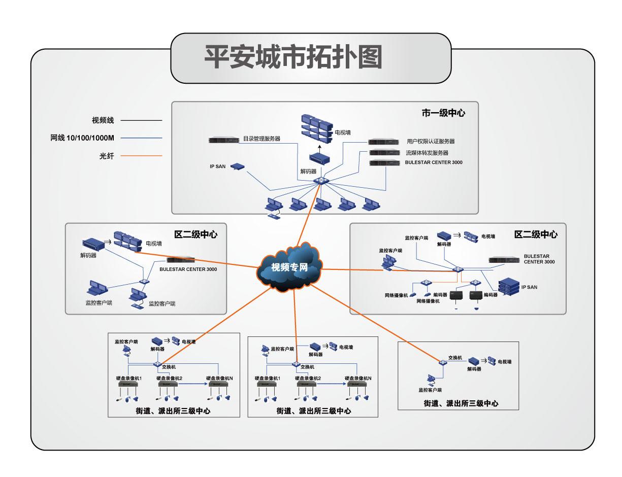 星际警报器接线图